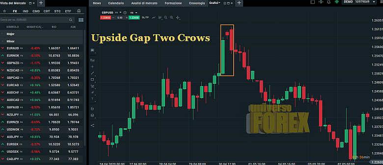 upside-two-crows.jpg