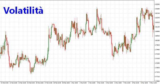 valatilita-trading.jpg