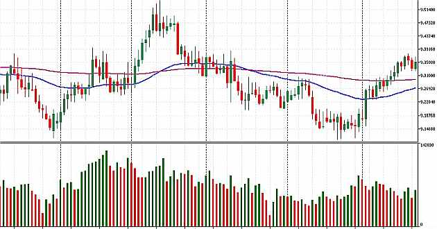 volumi-trading-e-forex.jpg