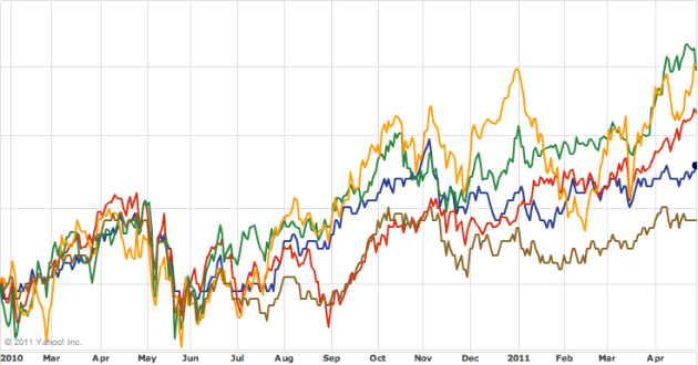 correlazioni forex valute