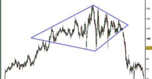 diamante pattern