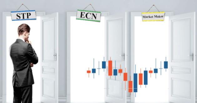 ecn stp market maker