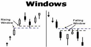 falling rising windows