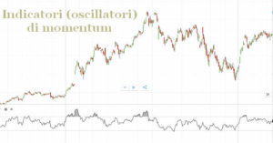 momentum indicatori oscillatori