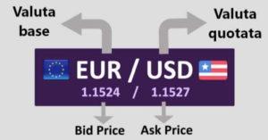 Valuta base e quotata